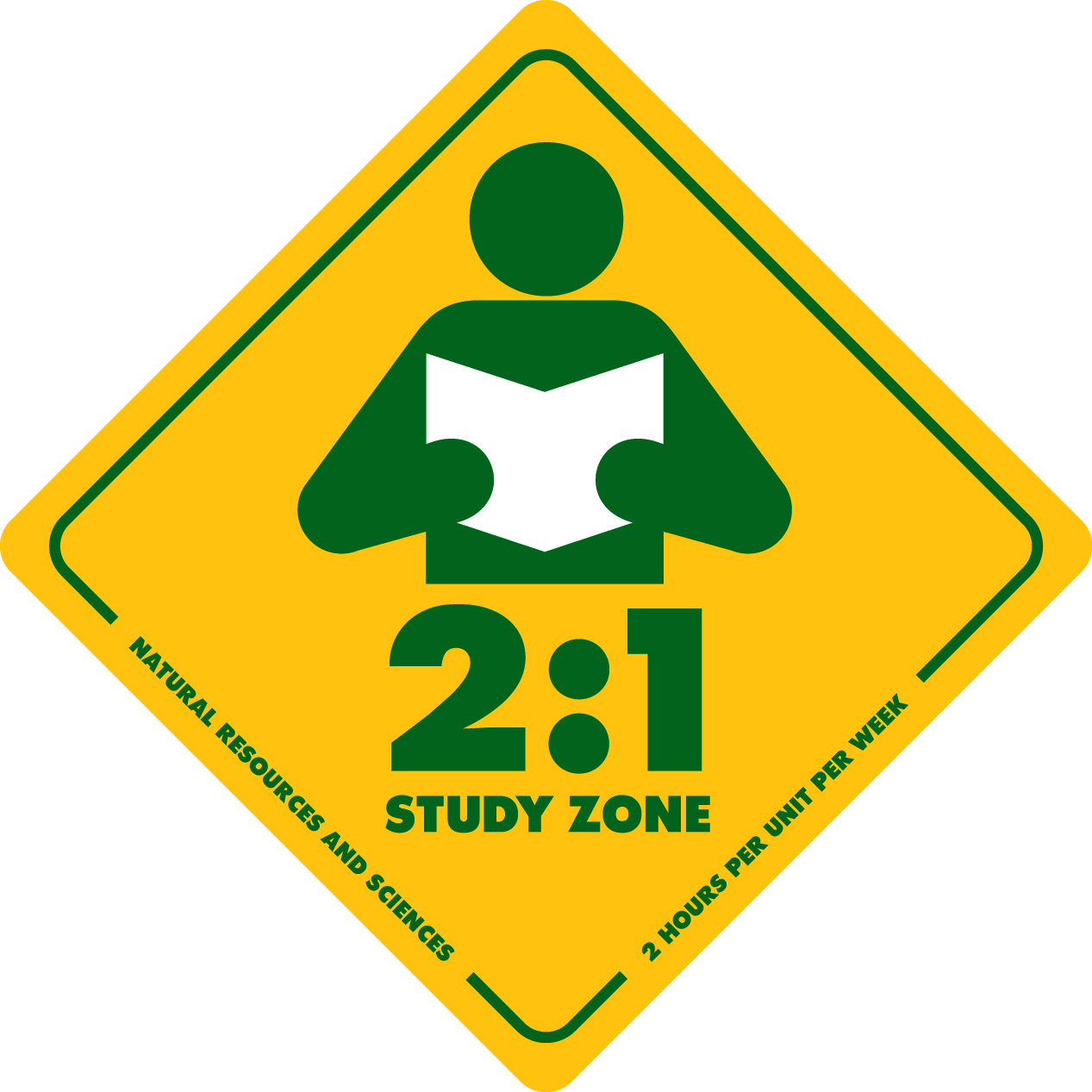 Study Zone: 2 Hours Study for 1 Hour Class
